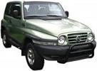 Modelo KORANDO Cabrio (KJ)